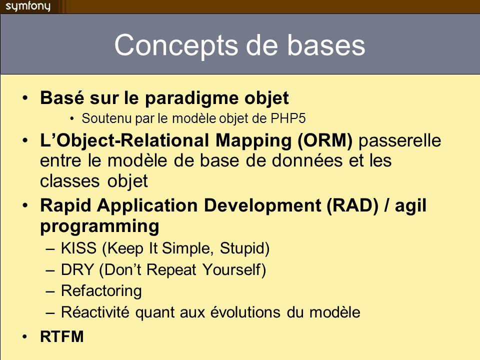 Concepts de bases Basé sur le paradigme objet Soutenu par le modèle objet de PHP5 LObject-Relational Mapping (ORM) passerelle entre le modèle de base de données et les classes objet Rapid Application Development (RAD) / agil programming –KISS (Keep It Simple, Stupid) –DRY (Dont Repeat Yourself) –Refactoring –Réactivité quant aux évolutions du modèle RTFM