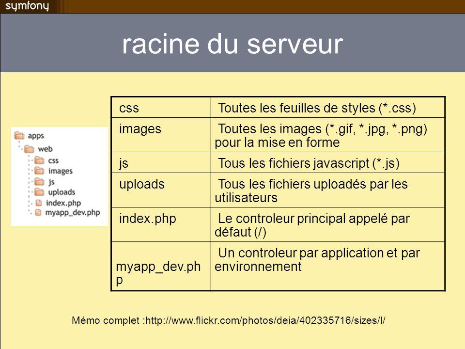 racine du serveur css Toutes les feuilles de styles (*.css) images Toutes les images (*.gif, *.jpg, *.png) pour la mise en forme js Tous les fichiers javascript (*.js) uploads Tous les fichiers uploadés par les utilisateurs index.php Le controleur principal appelé par défaut (/) myapp_dev.ph p Un controleur par application et par environnement Mémo complet :http://www.flickr.com/photos/deia/402335716/sizes/l/