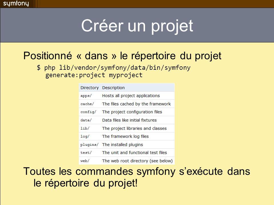 Créer un projet Positionné « dans » le répertoire du projet $ php lib/vendor/symfony/data/bin/symfony generate:project myproject Toutes les commandes symfony sexécute dans le répertoire du projet!