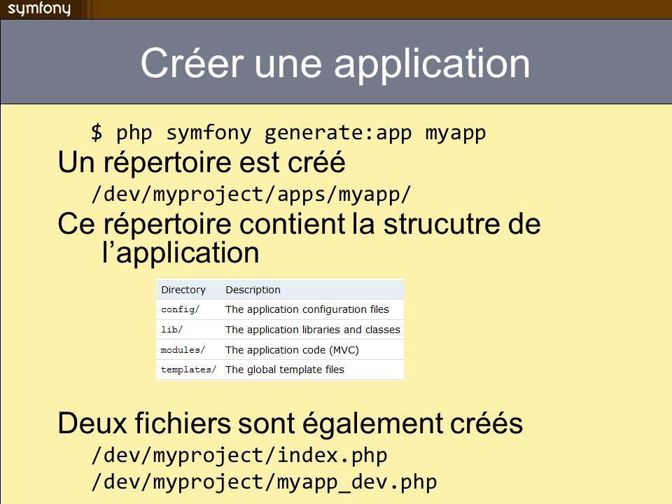 Créer une application $ php symfony generate:app myapp Un répertoire est créé /dev/myproject/apps/myapp/ Ce répertoire contient la strucutre de lapplication Deux fichiers sont également créés /dev/myproject/index.php /dev/myproject/myapp_dev.php
