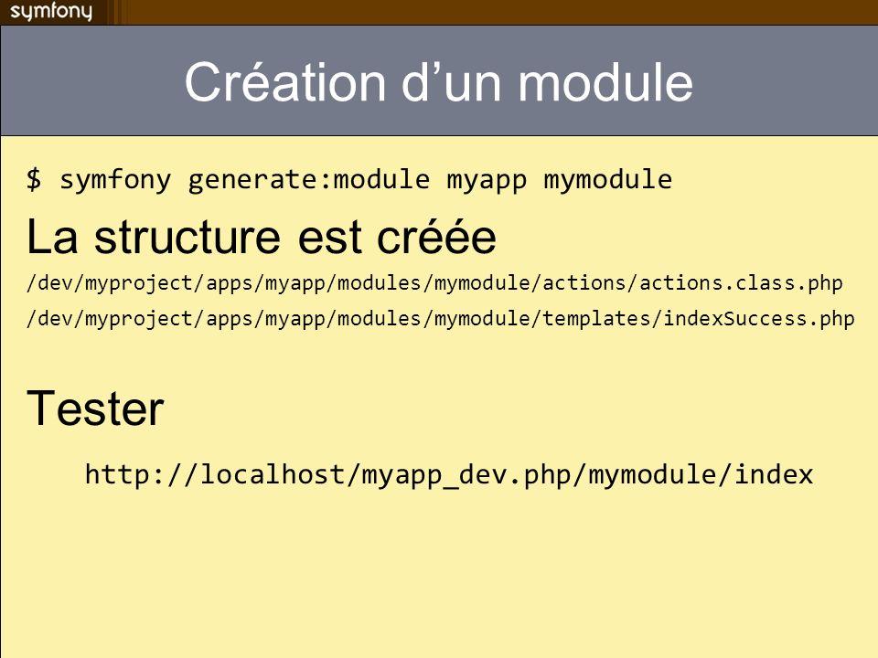 Création dun module $ symfony generate:module myapp mymodule La structure est créée /dev/myproject/apps/myapp/modules/mymodule/actions/actions.class.p