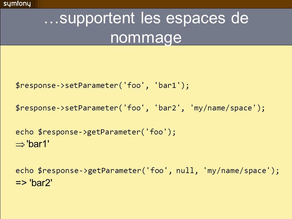 …supportent les espaces de nommage $response->setParameter( foo , bar1 ); $response->setParameter( foo , bar2 , my/name/space ); echo $response->getParameter( foo ); bar1 echo $response->getParameter( foo , null, my/name/space ); => bar2