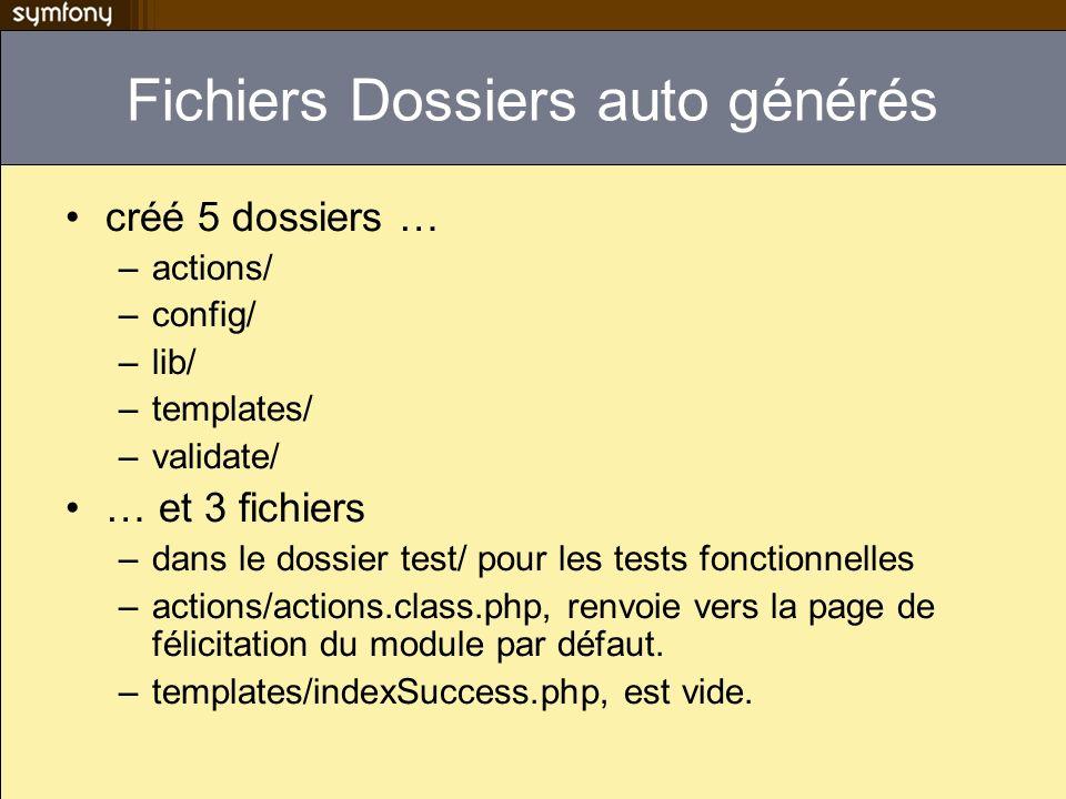 Fichiers Dossiers auto générés créé 5 dossiers … –actions/ –config/ –lib/ –templates/ –validate/ … et 3 fichiers –dans le dossier test/ pour les tests