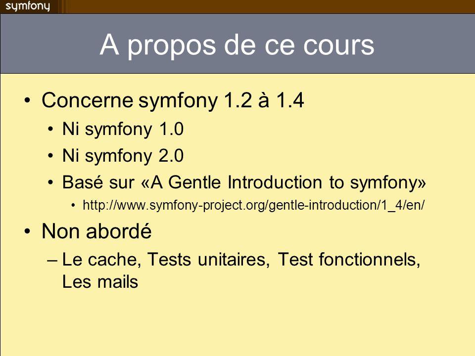 Anatomie dun projet apps contient un répertoire par application (typiquement front et back) batch scripts PHP exécutables en ligne de commandes ou via cron (ce répertoire nexiste plus en sf1.4) Cache cache des configurations, actions, templates config configuration générale de lappli data les données du projet, un schéma de base de données, des commandes SQL doc Documentation de lappli (ce répertoire nexiste plus en sf1.4) lib toutes les classes et librairies partagées par toutes les applications log fichiers de log symfony (par applications et environnement) plugins les plugins utilisés par le projet test contient les tests unitaires et fonctionnels web la racine du serveur web.