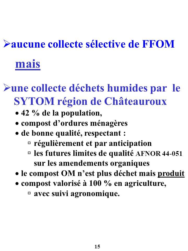 15 aucune collecte sélective de FFOM mais une collecte déchets humides par le SYTOM région de Châteauroux 42 % de la population, compost dordures ména