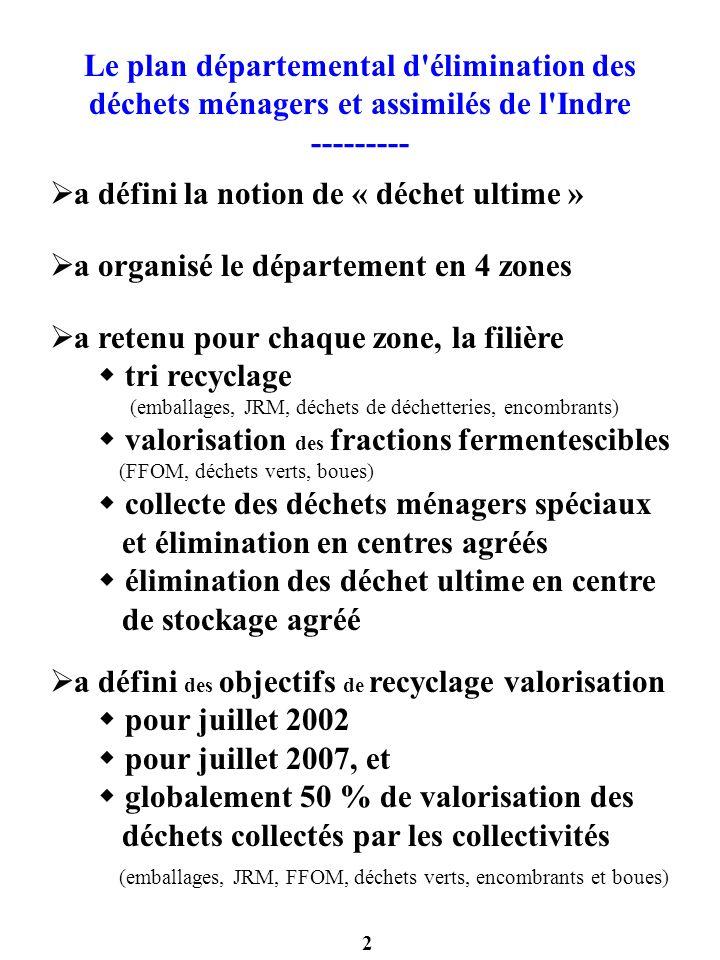2 Le plan départemental d'élimination des déchets ménagers et assimilés de l'Indre --------- a défini la notion de « déchet ultime » a organisé le dép