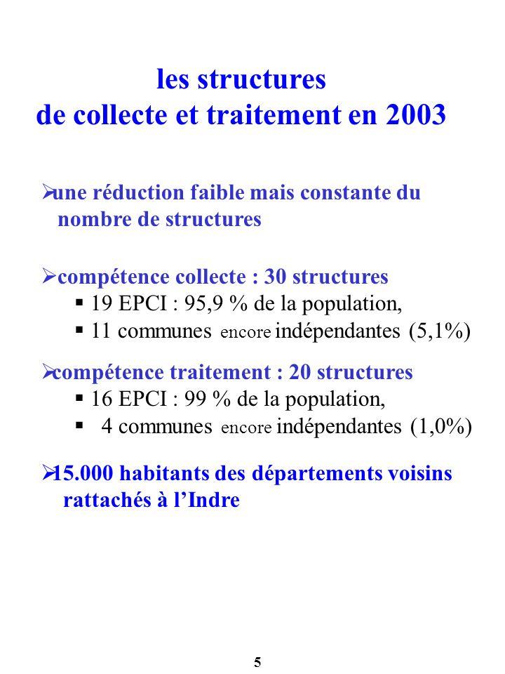 5 les structures de collecte et traitement en 2003 une réduction faible mais constante du nombre de structures compétence collecte : 30 structures 19