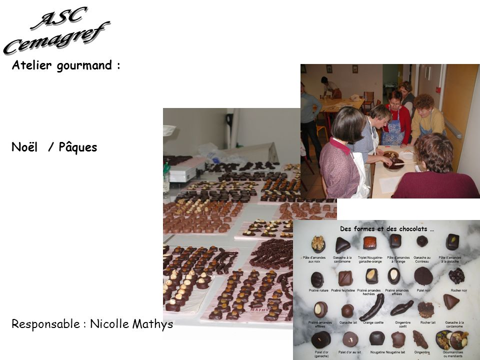 Atelier gourmand : Responsable : Nicolle Mathys Noël / Pâques
