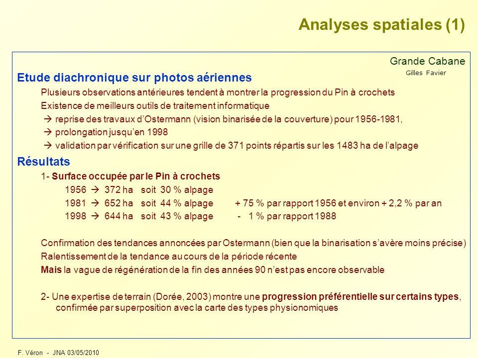 F. Véron - JNA 03/05/2010 Analyses spatiales (1) Grande Cabane Etude diachronique sur photos aériennes Plusieurs observations antérieures tendent à mo