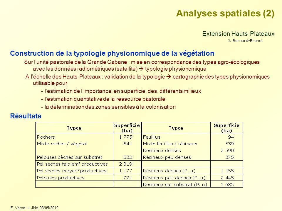 F. Véron - JNA 03/05/2010 Analyses spatiales (2) Extension Hauts-Plateaux Construction de la typologie physionomique de la végétation Sur lunité pasto