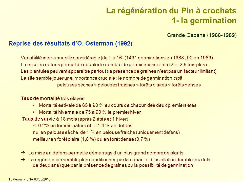 F. Véron - JNA 03/05/2010 La régénération du Pin à crochets 1- la germination Grande Cabane (1988-1989) Reprise des résultats dO. Osterman (1992) Vari