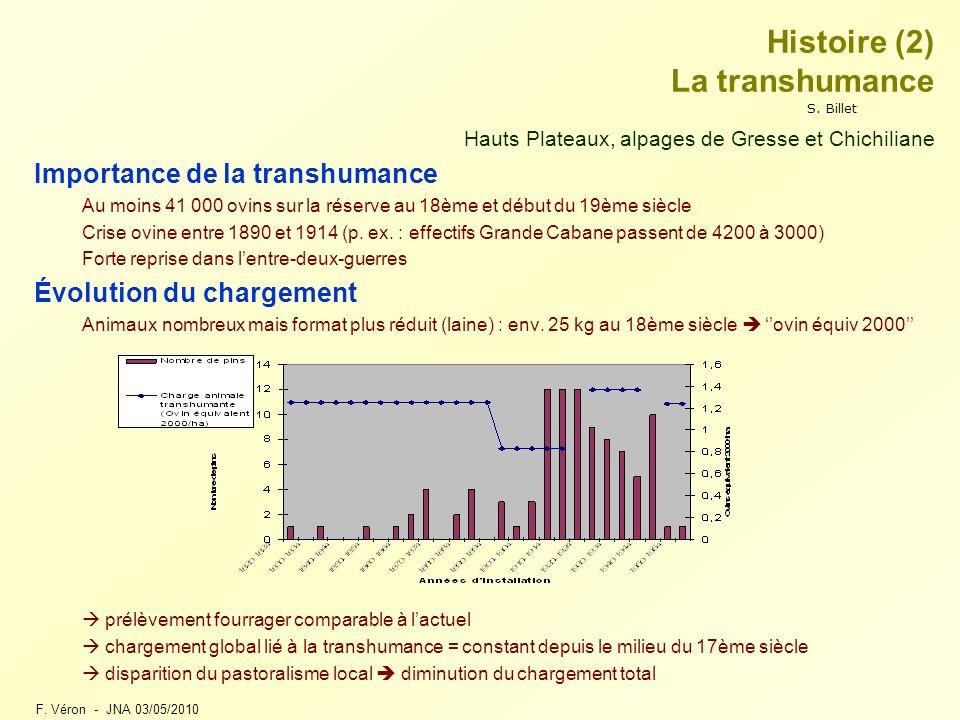 F. Véron - JNA 03/05/2010 Histoire (2) La transhumance Hauts Plateaux, alpages de Gresse et Chichiliane Importance de la transhumance Au moins 41 000