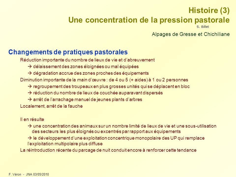F. Véron - JNA 03/05/2010 Histoire (3) Une concentration de la pression pastorale Alpages de Gresse et Chichiliane Changements de pratiques pastorales