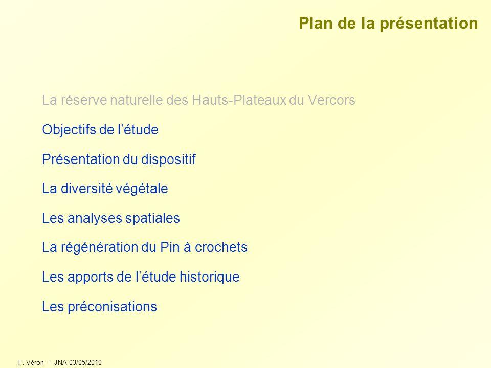 F. Véron - JNA 03/05/2010 Plan de la présentation La réserve naturelle des Hauts-Plateaux du Vercors Objectifs de létude Présentation du dispositif La