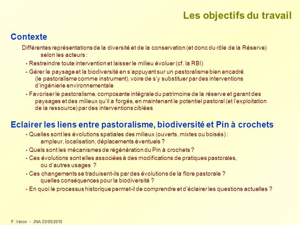 F. Véron - JNA 03/05/2010 Les objectifs du travail Contexte Différentes représentations de la diversité et de la conservation (et donc du rôle de la R