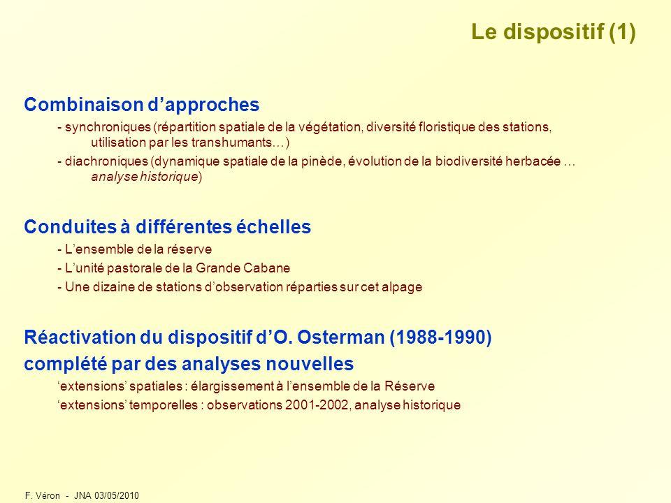 F. Véron - JNA 03/05/2010 Le dispositif (1) Combinaison dapproches - synchroniques (répartition spatiale de la végétation, diversité floristique des s