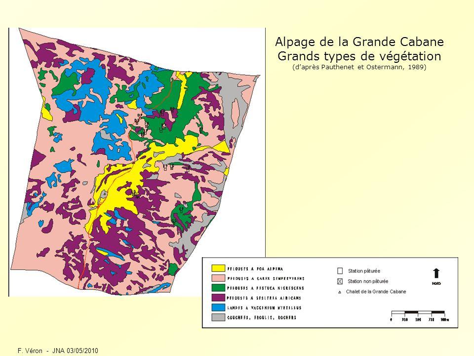 F. Véron - JNA 03/05/2010 Alpage de la Grande Cabane Grands types de végétation (daprès Pauthenet et Ostermann, 1989)