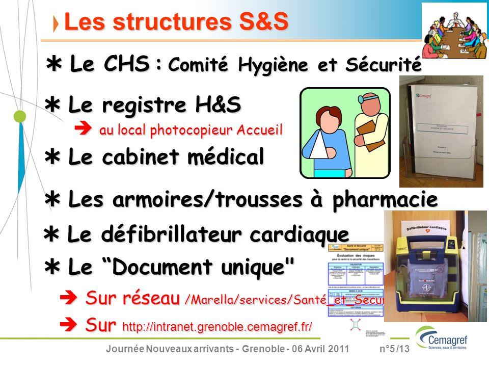 Journée Nouveaux arrivants - Grenoble - 06 Avril 2011n°5 /13 Les structures S&S Le registre H&S Le registre H&S Le cabinet médical Le cabinet médical