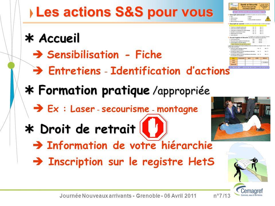 Journée Nouveaux arrivants - Grenoble - 06 Avril 2011n°7 /13 Les actions S&S pour vous Information de votre hiérarchie Droit de retrait Droit de retra