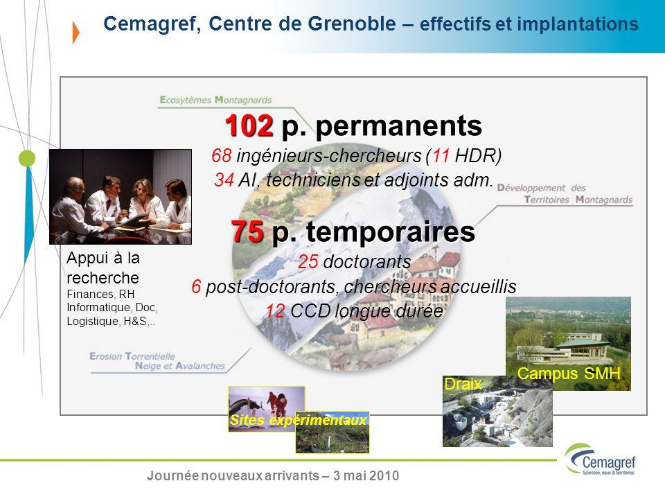 Cemagref, Centre de Grenoble – effectifs et implantations 102 p. permanents 68 ingénieurs-chercheurs (11 HDR) 34 AI, techniciens et adjoints adm. 75 p