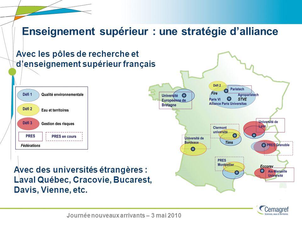 Enseignement supérieur : une stratégie dalliance Avec les pôles de recherche et denseignement supérieur français Avec des universités étrangères : Lav