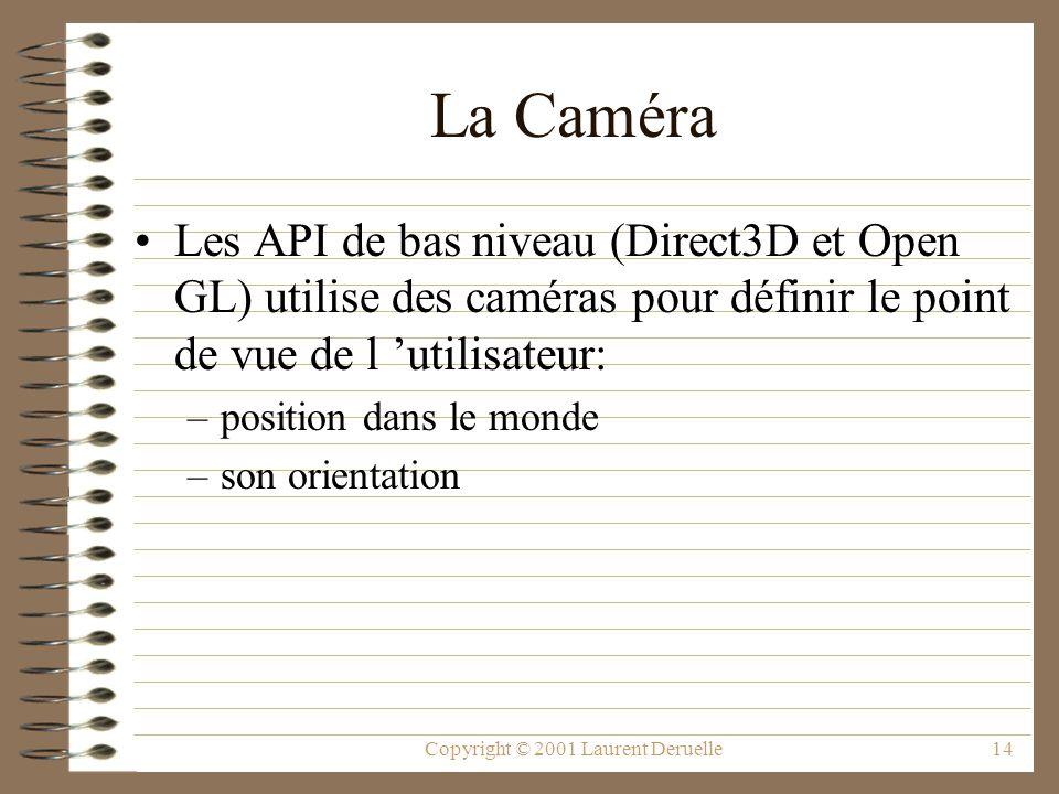 Copyright © 2001 Laurent Deruelle14 La Caméra Les API de bas niveau (Direct3D et Open GL) utilise des caméras pour définir le point de vue de l utilis