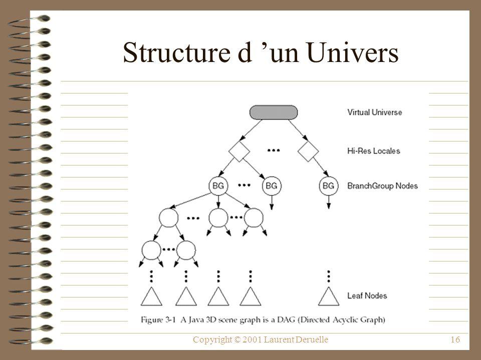 Copyright © 2001 Laurent Deruelle16 Structure d un Univers