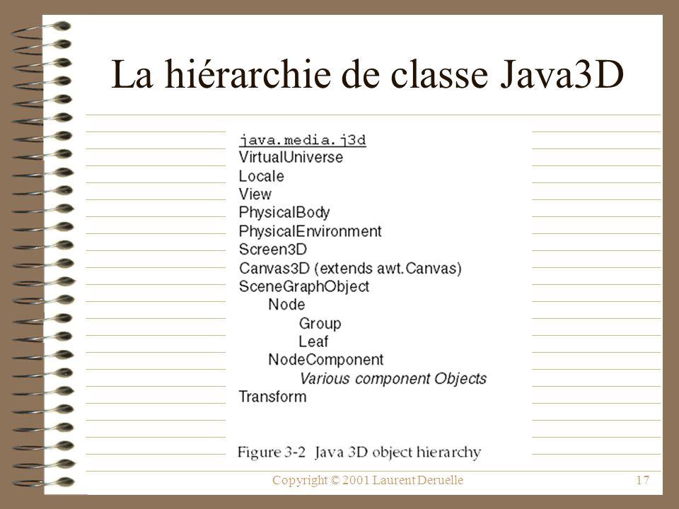 Copyright © 2001 Laurent Deruelle17 La hiérarchie de classe Java3D