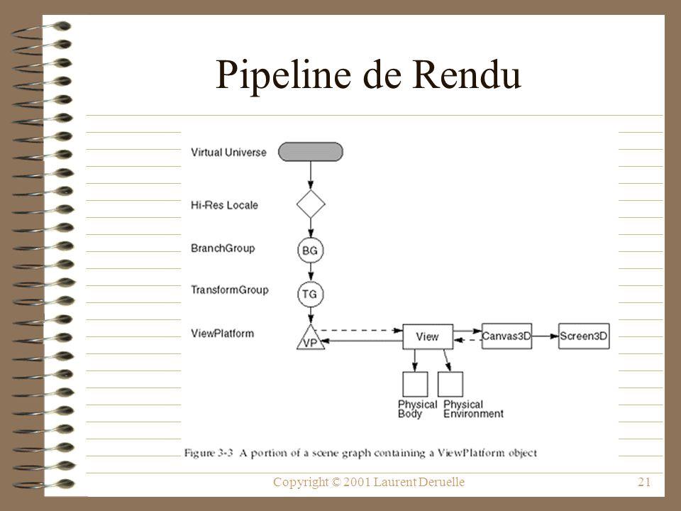 Copyright © 2001 Laurent Deruelle21 Pipeline de Rendu