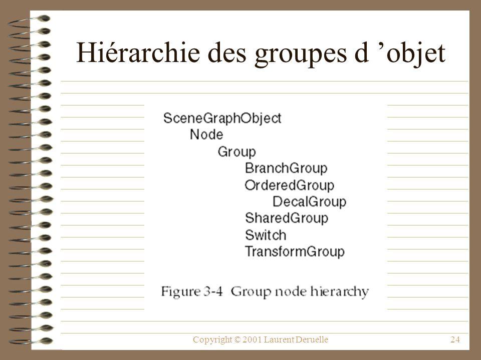 Copyright © 2001 Laurent Deruelle24 Hiérarchie des groupes d objet