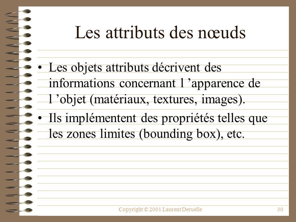 Copyright © 2001 Laurent Deruelle30 Les attributs des nœuds Les objets attributs décrivent des informations concernant l apparence de l objet (matéria
