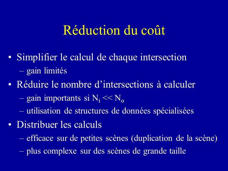 Réduction du coût Simplifier le calcul de chaque intersection –gain limités Réduire le nombre dintersections à calculer –gain importants si N i << N o