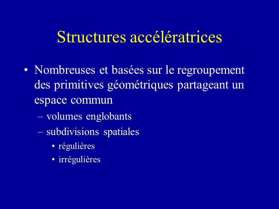 Structures accélératrices Nombreuses et basées sur le regroupement des primitives géométriques partageant un espace commun –volumes englobants –subdiv