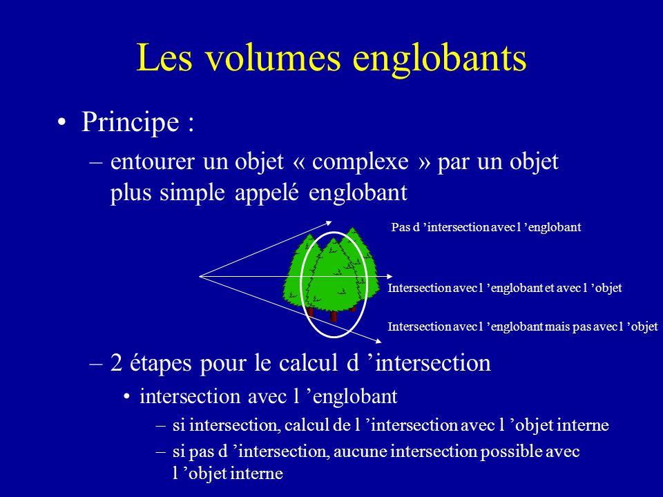 Les volumes englobants Principe : –entourer un objet « complexe » par un objet plus simple appelé englobant –2 étapes pour le calcul d intersection in