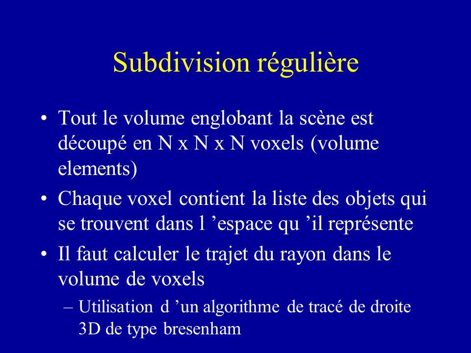 Subdivision régulière Tout le volume englobant la scène est découpé en N x N x N voxels (volume elements) Chaque voxel contient la liste des objets qu