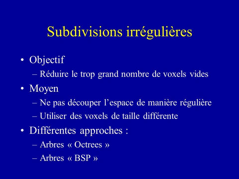 Subdivisions irrégulières Objectif –Réduire le trop grand nombre de voxels vides Moyen –Ne pas découper lespace de manière régulière –Utiliser des vox