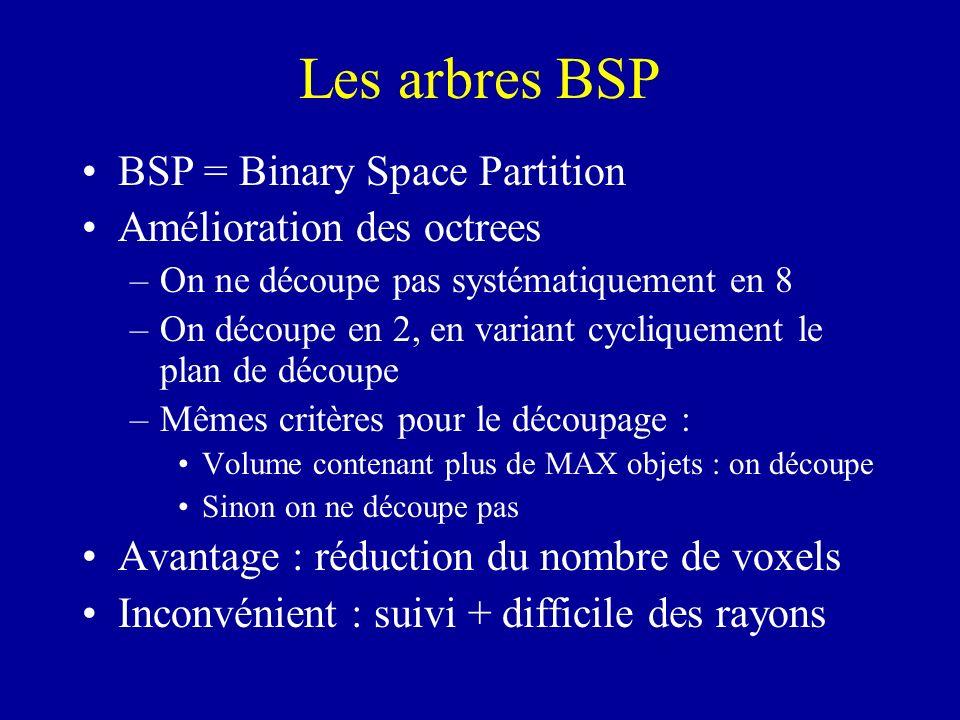 Les arbres BSP BSP = Binary Space Partition Amélioration des octrees –On ne découpe pas systématiquement en 8 –On découpe en 2, en variant cycliquemen