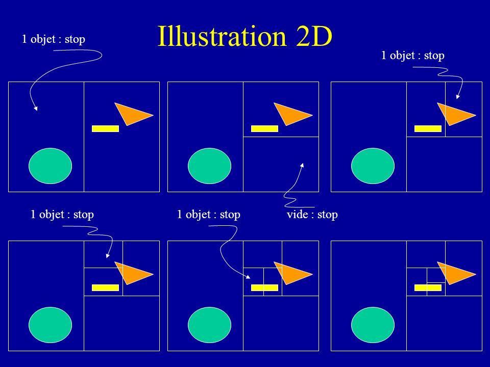 Illustration 2D 1 objet : stop vide : stop 1 objet : stop