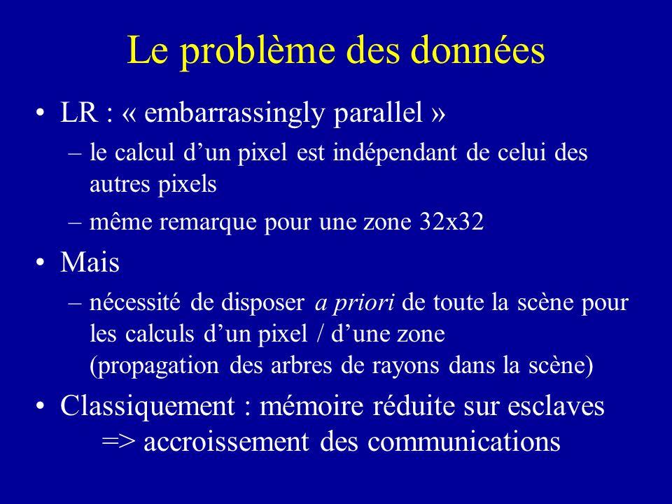 Le problème des données LR : « embarrassingly parallel » –le calcul dun pixel est indépendant de celui des autres pixels –même remarque pour une zone