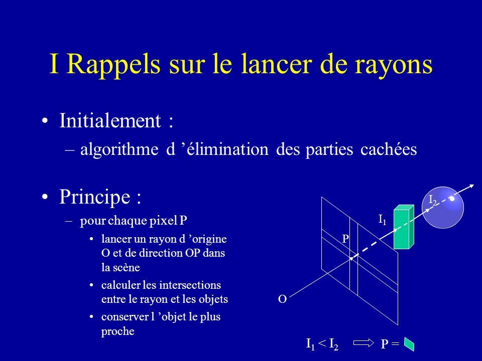 I Rappels sur le lancer de rayons Initialement : –algorithme d élimination des parties cachées Principe : –pour chaque pixel P lancer un rayon d origi