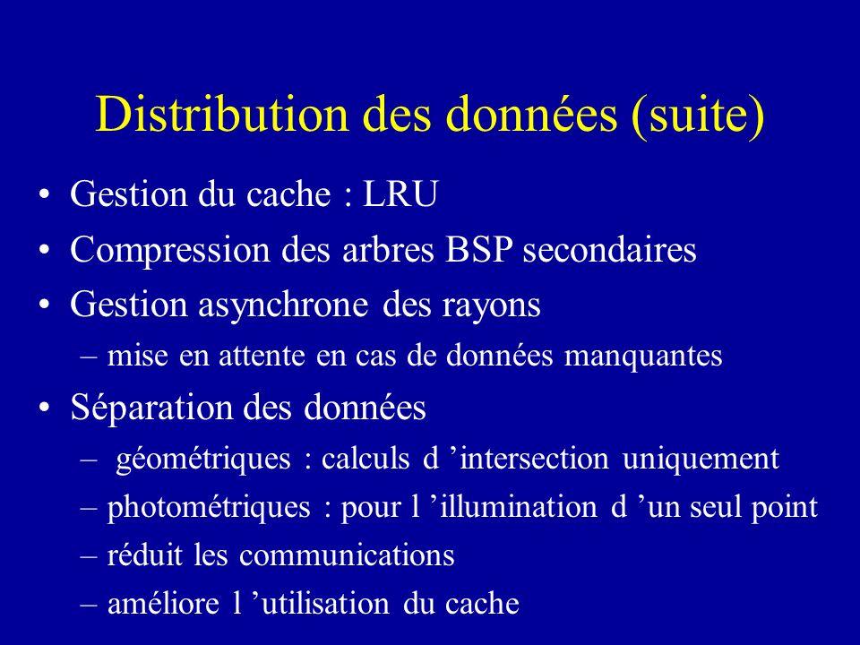 Distribution des données (suite) Gestion du cache : LRU Compression des arbres BSP secondaires Gestion asynchrone des rayons –mise en attente en cas d