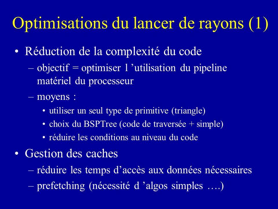 Optimisations du lancer de rayons (1) Réduction de la complexité du code –objectif = optimiser l utilisation du pipeline matériel du processeur –moyen