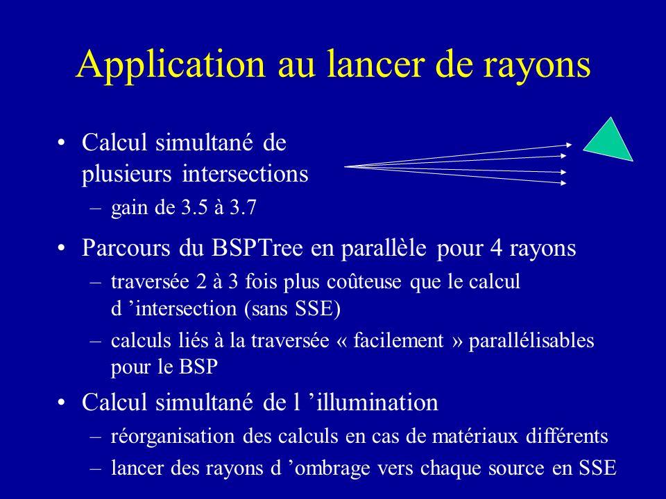 Application au lancer de rayons Calcul simultané de plusieurs intersections –gain de 3.5 à 3.7 Parcours du BSPTree en parallèle pour 4 rayons –travers