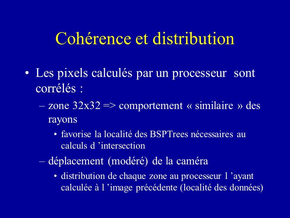 Cohérence et distribution Les pixels calculés par un processeur sont corrélés : –zone 32x32 => comportement « similaire » des rayons favorise la local