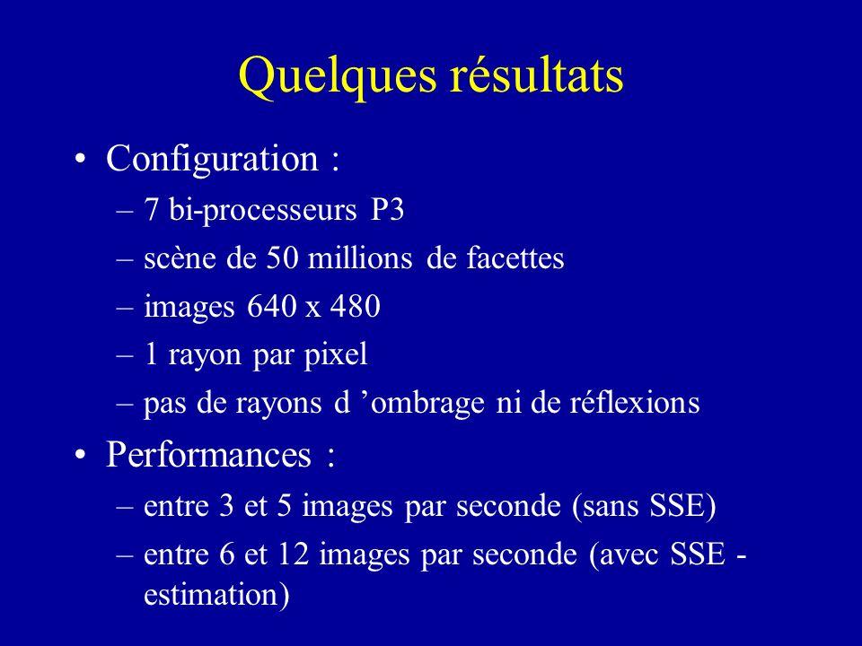 Quelques résultats Configuration : –7 bi-processeurs P3 –scène de 50 millions de facettes –images 640 x 480 –1 rayon par pixel –pas de rayons d ombrag
