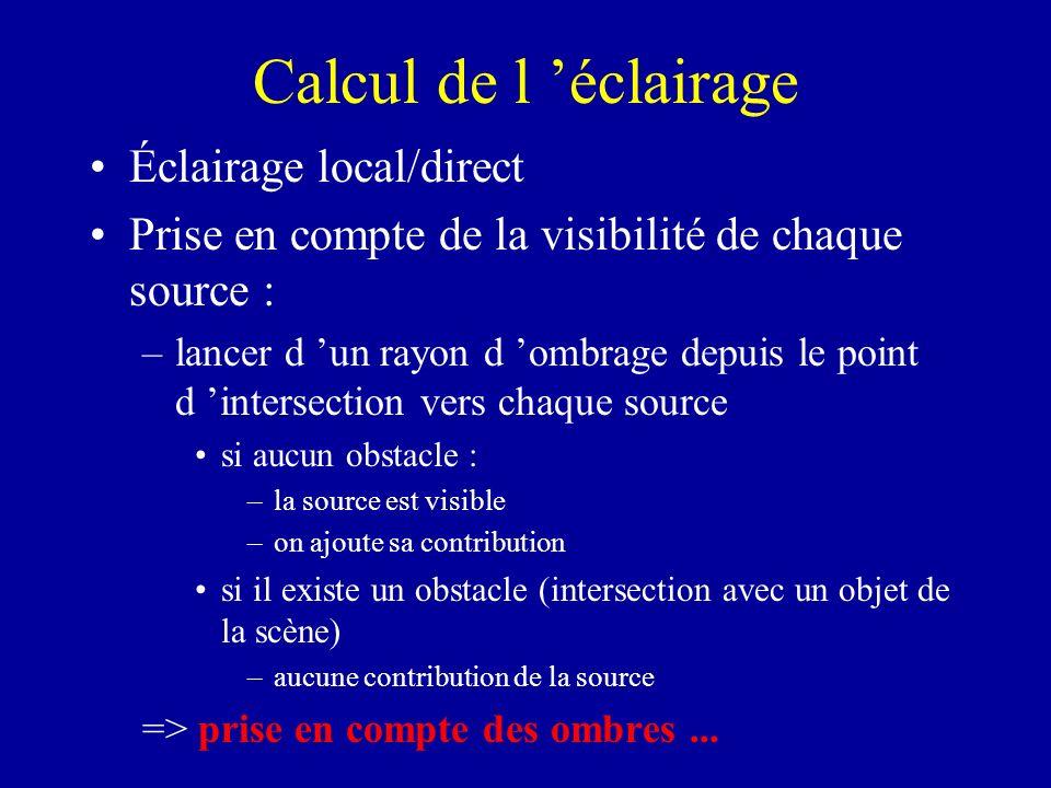 Calcul de l éclairage Éclairage local/direct Prise en compte de la visibilité de chaque source : –lancer d un rayon d ombrage depuis le point d inters