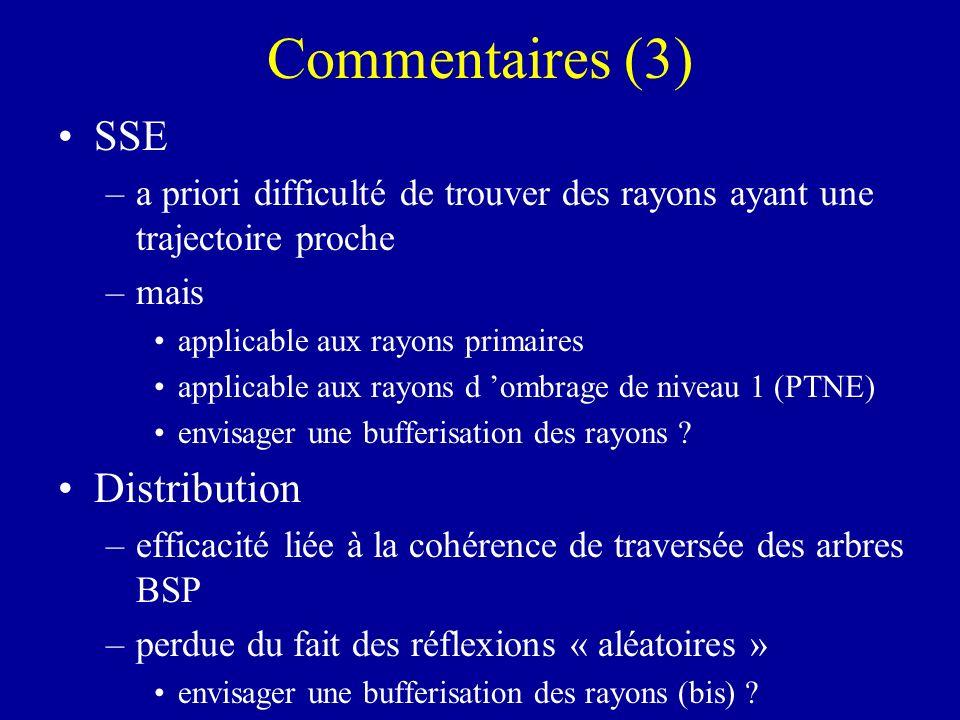 Commentaires (3) SSE –a priori difficulté de trouver des rayons ayant une trajectoire proche –mais applicable aux rayons primaires applicable aux rayo