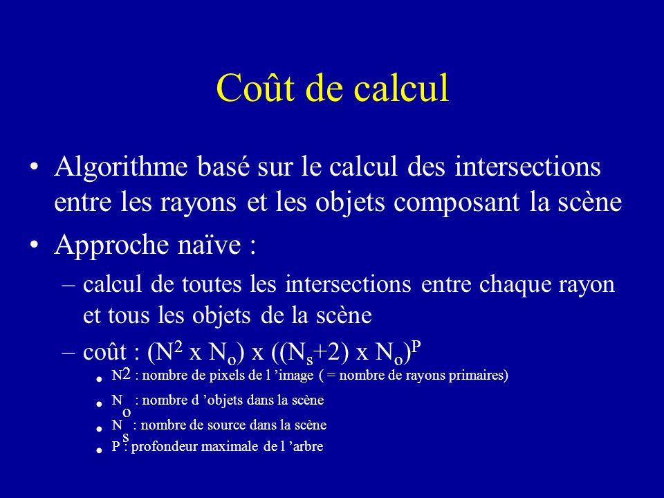 Coût de calcul Algorithme basé sur le calcul des intersections entre les rayons et les objets composant la scène Approche naïve : –calcul de toutes le