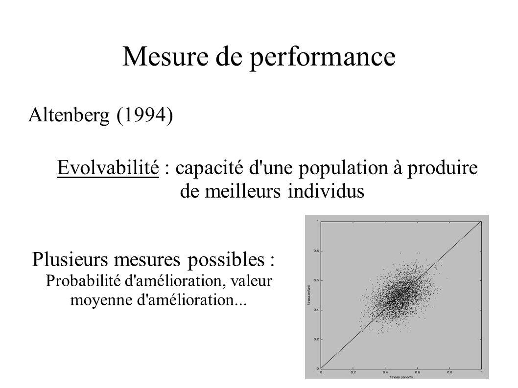 Mesure de performance Evolvabilité : capacité d'une population à produire de meilleurs individus Altenberg (1994) Plusieurs mesures possibles : Probab