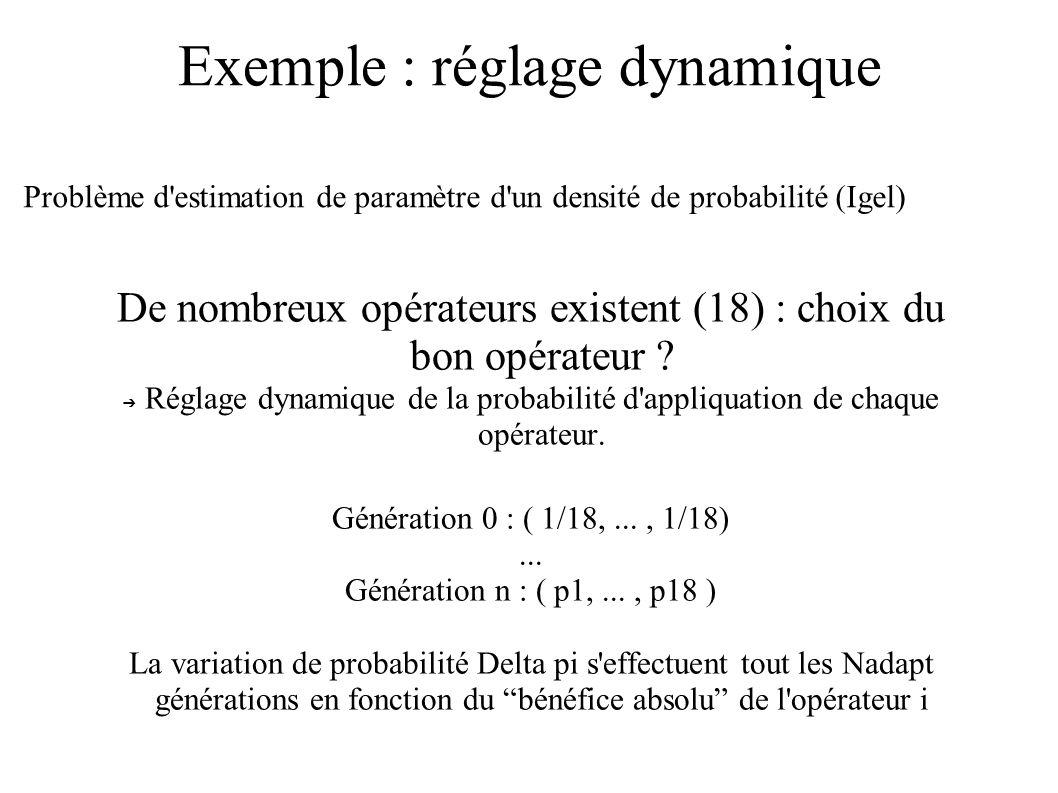 Exemple : réglage dynamique De nombreux opérateurs existent (18) : choix du bon opérateur ? Réglage dynamique de la probabilité d'appliquation de chaq